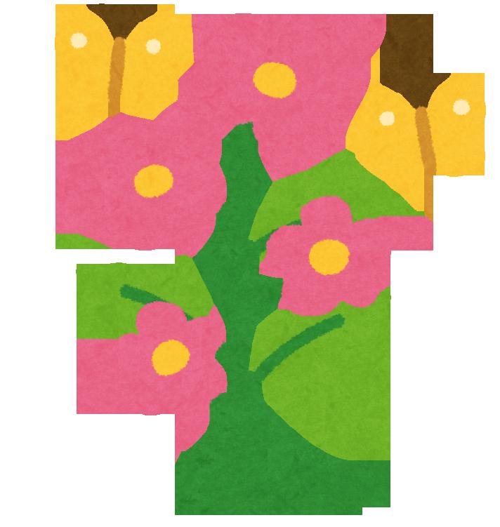 植物学という学問