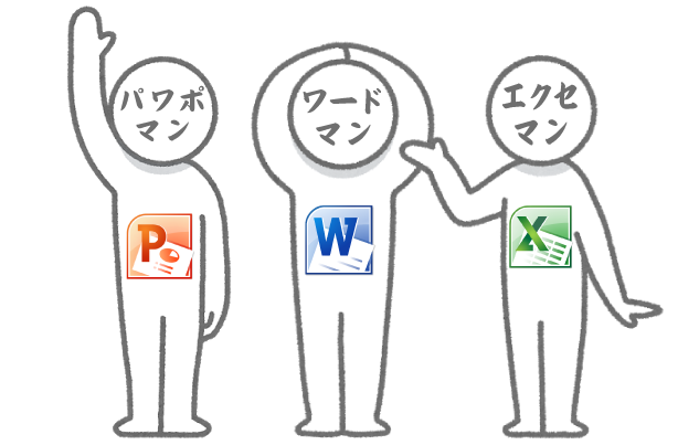 翻訳手助けOffice三銃士