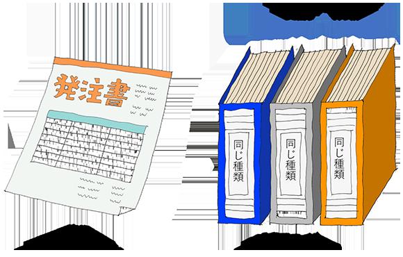 文書と文書ファイル