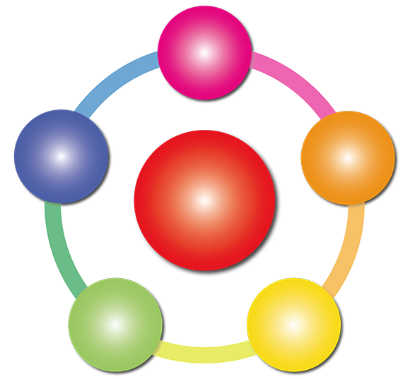 共分散と相関係数